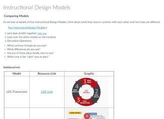 ins design models